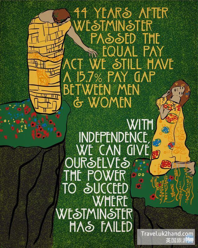 这张海报想强调男女同工不同酬的现状,暗示独立后就会变好。