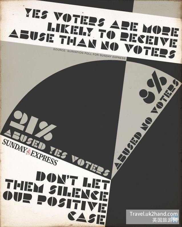 选民看不清 message 不重要,重要的是体现文!艺!