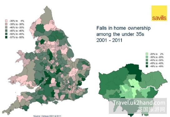 英国人民购房问题