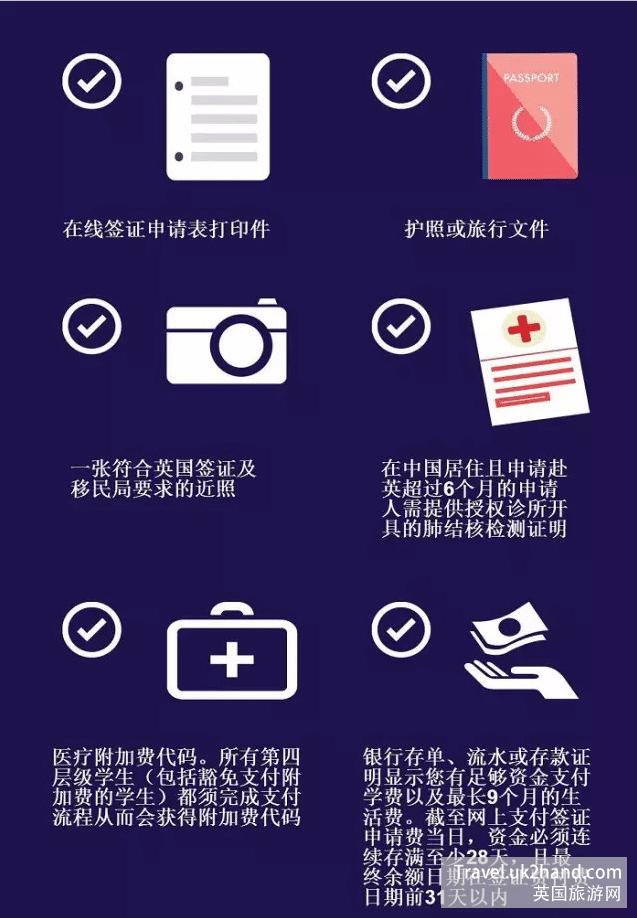 英国留学签证申请材料