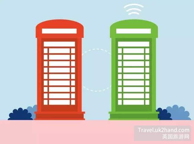 英国的新式电话亭