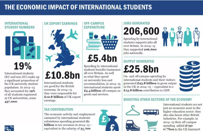 英国大学联合会(Universities UK)发布了上述数据