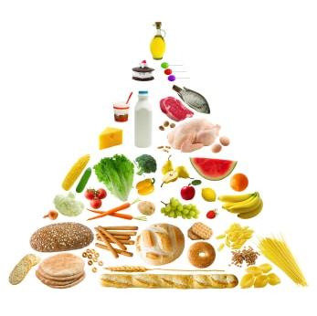 food-pyramid.jpg